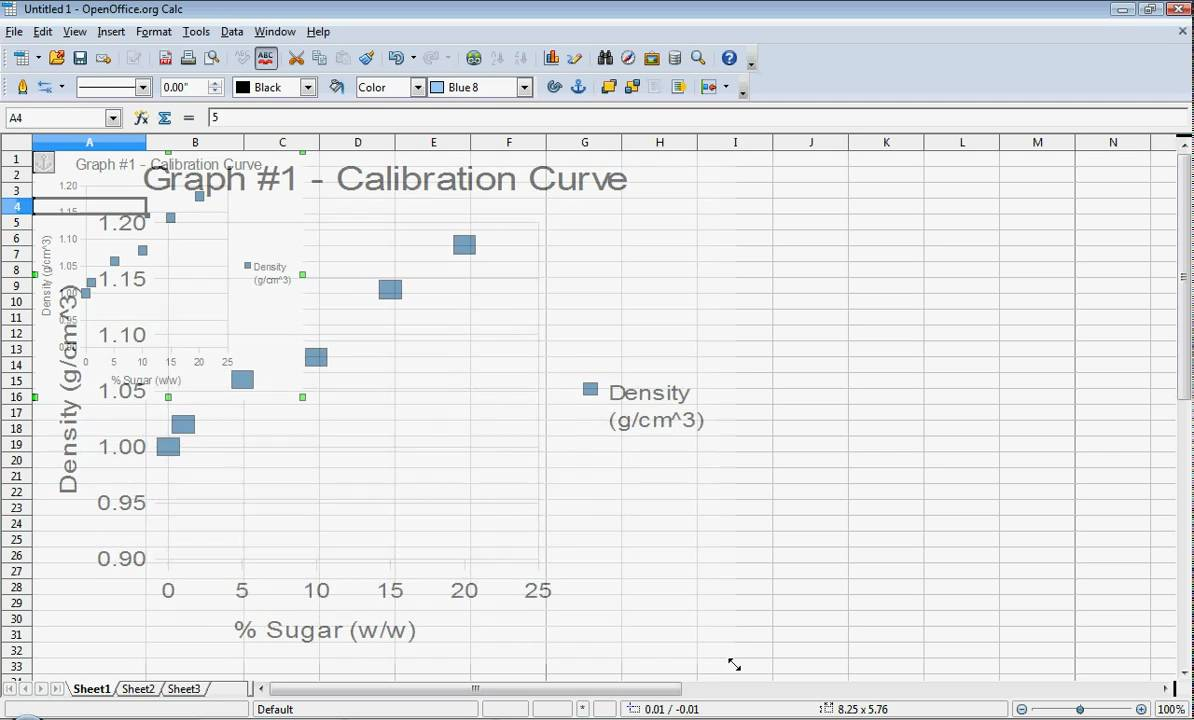 Scatter plot with open office calcavi youtube scatter plot with open office calcavi ccuart Gallery