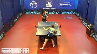 Настольный теннис матч 220918     17  Федорова Арина Воробьева Виктория  3-4 место