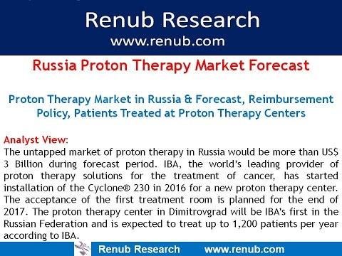 Russia Proton Therapy Market Forecast