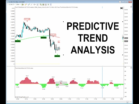 Predictive TREND analysis with TIME CYCLES