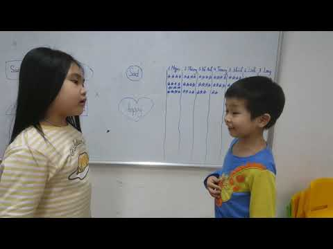 Conversation - Thuong, Vu Anh - Ms Jenny's funny kids