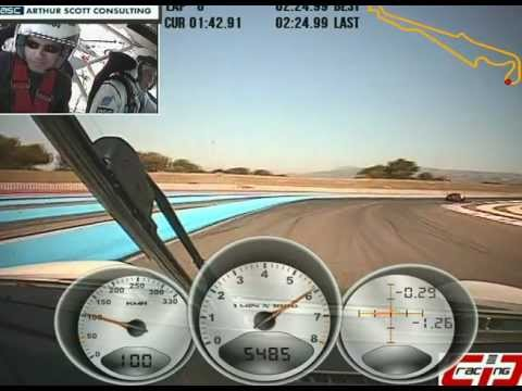 CID RACING - Castellet Posrsche Sport Cup Suisse 21 Juin 2012 - Part 2