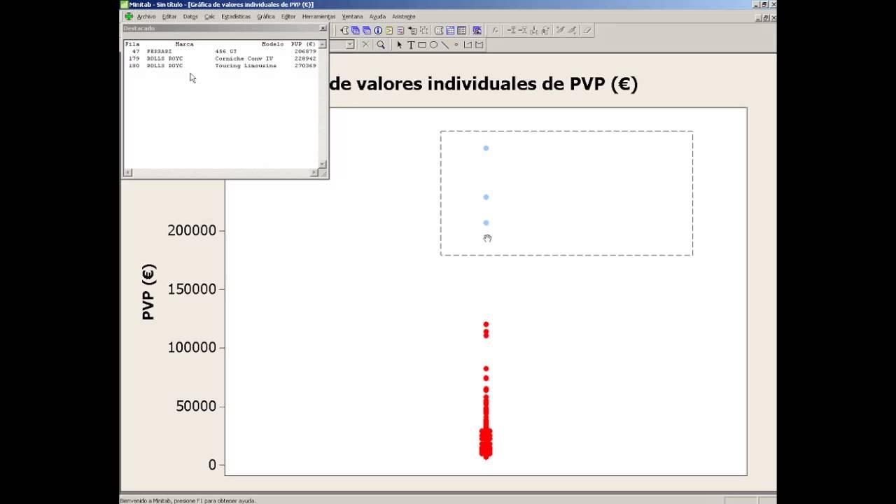 Minitab:Relación entre variables regresión lineal y múltiple