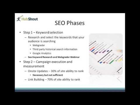 Where is Your Website? Nowhere, Unless you Watch this Webinar about Onsite Optimization