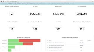 Software Asset Management   SAP Publisher Packs