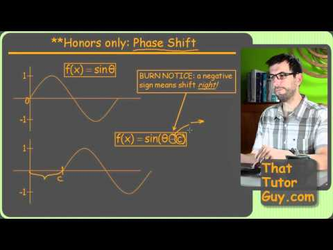Graphing Sine & Cosine Equations With Phase Shift