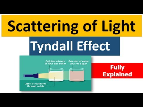 scattering of light and Tyndall Effect | Physics UPSC , SSC , State PSC lectures