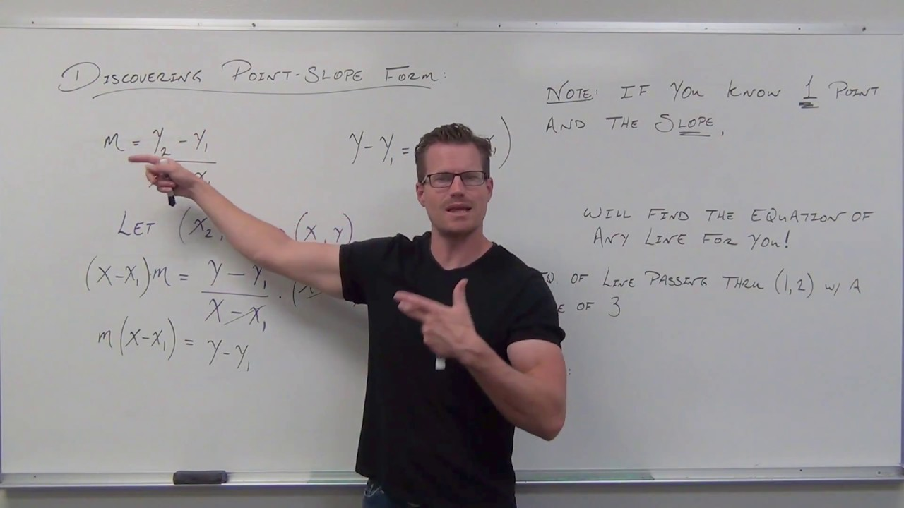 point slope form video  Discovering Point-Slope Form (TTP Video 11)