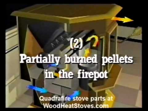 hqdefault quadra fire 1000 free standing pellet stove operation manual video quadrafire 1000 wiring diagram at bayanpartner.co