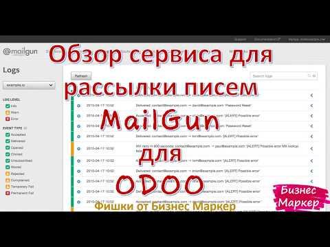 Сервис почтовых рассылок обзор чат боты онлайн на