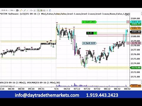 Live Day Trading emini SP 9-6-2016
