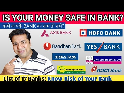 Banking Crisis in India: Is Your Money Safe in these Private Banks? Insurance on your Bank Deposits