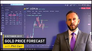 COMMODITY REPORT: Gold Price Forecast: 8 October 2019
