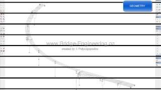 Prestressed Voided Slab Bridge (http://www.bridge-enginering.co)