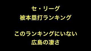 セ・リーグ被本塁打ランキング 1 ブキャ(ヤ)19 (154.2回) 1 小笠原...
