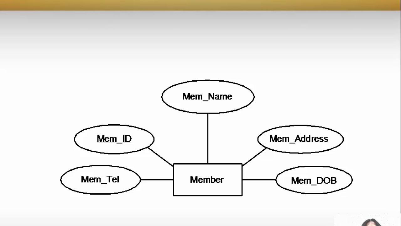 Entity relationship diagram tutorial er diagram tutorial part 1 entity relationship diagram tutorial er diagram tutorial part 1 baditri Images