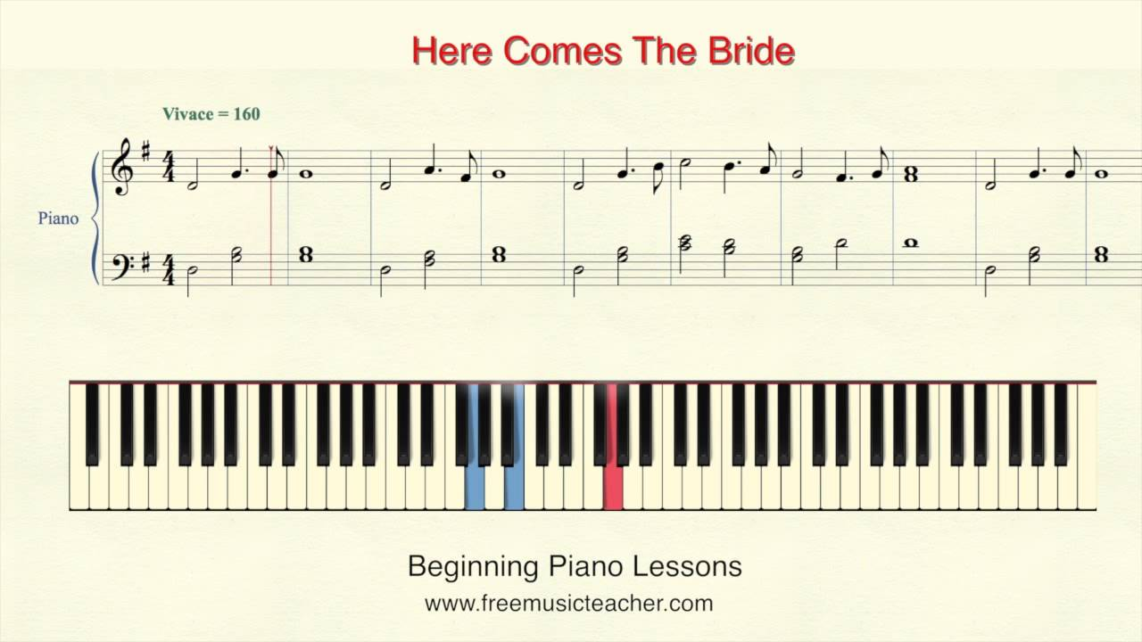 How To Play Piano 25 Here Comes The Bride Tutorial By Ramin Yousefi Free Music Teacher