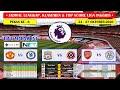 Jadwal Liga Inggris Pekan Ke 6 Malam Ini Live NET TV ~ Manchester United VS Chelsea EPL 2020/2021