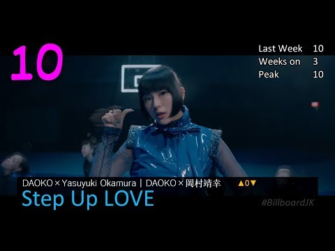 【NEW】Top 25 of Japan Billboard Hot 100 (2017/11/06)
