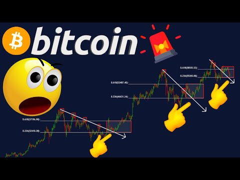 🚨URGENT!!!!!!!!! A MUST SEE CHART FOR ALL BITCOIN HOLDERS!!!!!!!