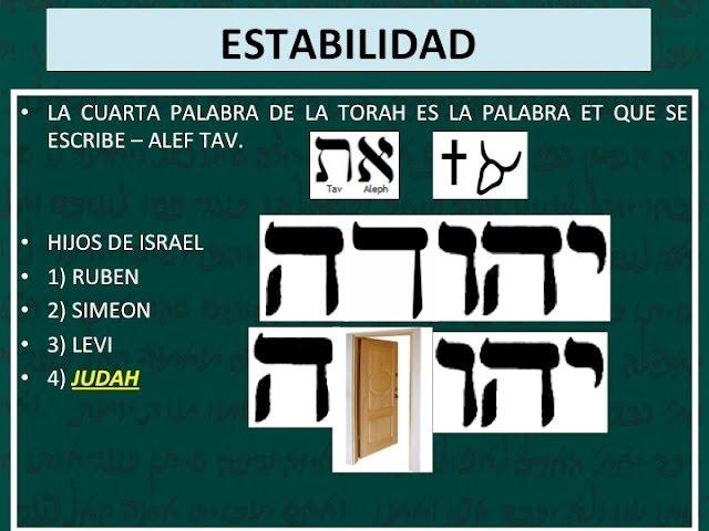 Dalet – ד | A traves de las Escrituras