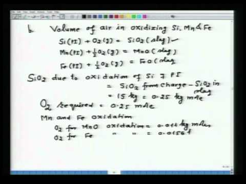 Mod-01 Lec-35 Additional Topics-I Melting in Cupola