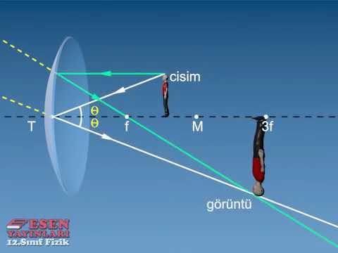 10.Sınıf Fizik - Düzlem Ayna | 2022