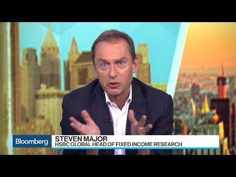 HSBC's Major Says European, U S  Inflation Look 'Cheap'