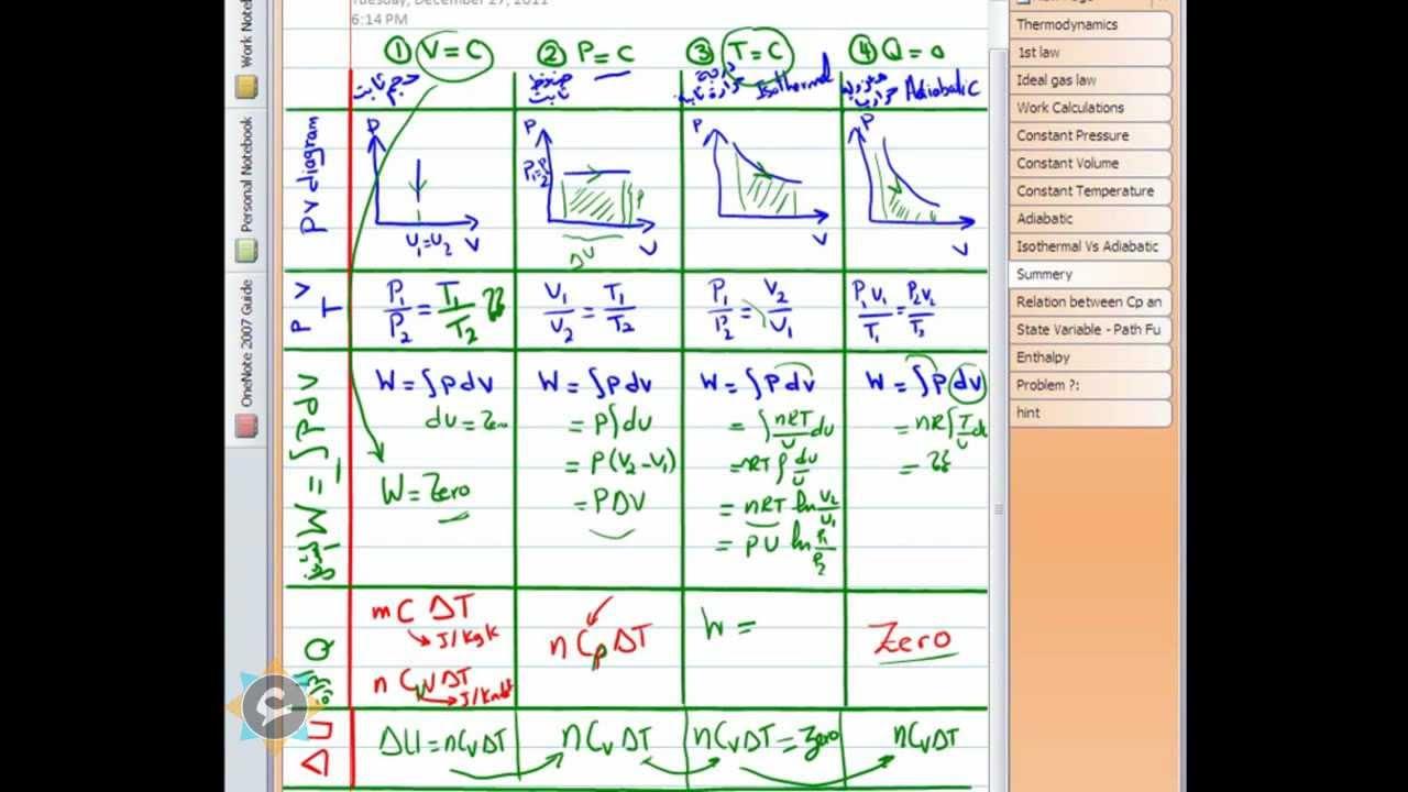 Allemny Thermodynamics Part4 الديناميكا الحرارية الجزء الرابع Youtube
