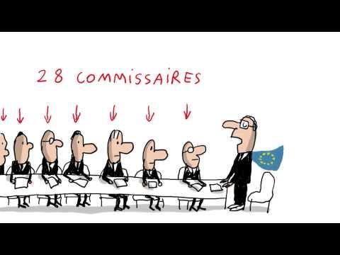 À quoi sert le président de la commission européenne ? - 1 jour, 1 question