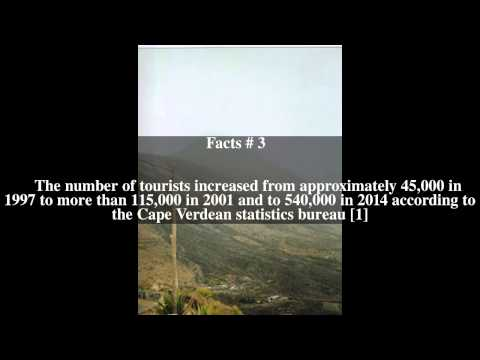 Tourism in Cape Verde Top # 7 Facts