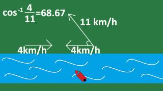 Vector Problem: Boat Going Across a River (solve for angle and speed across river) Physics Tutorial