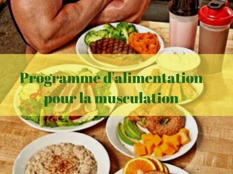 Nutrition Musculation - Exemple de Musculation Régime..