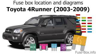 [WQZT_9871]  Fuse box location and diagrams: Toyota 4Runner (2003-2009) - YouTube | View Wiring Diagram For 2007 Toyota 4runner |  | YouTube