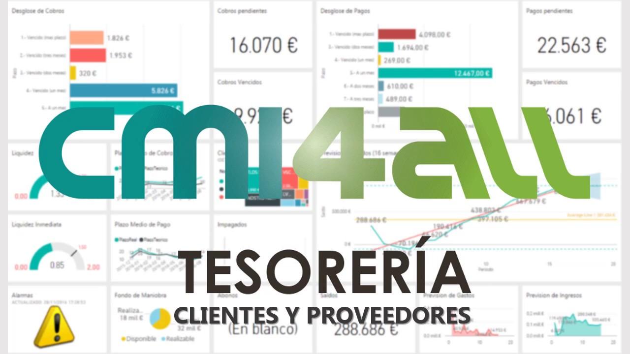 Cuadro de Mando Tesorería CMI4ALL: Los clientes y proveedores - YouTube
