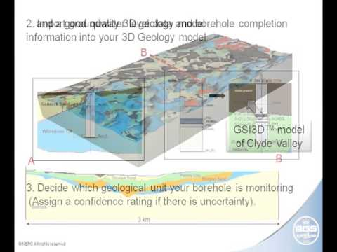 Using a 3D geology model to derive more robust groundwater level surfaces
