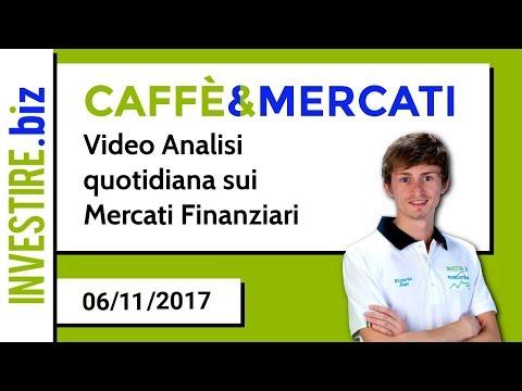 Caffè&Mercati - Analisi dei principali cambi Forex