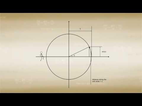 Derivatives of Sin, Cos, Tan Trigonometry - A Calculus Math Tutorial ...
