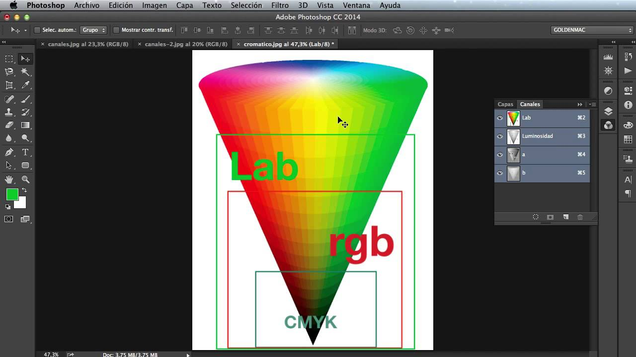 Resultado de imagen de color rgb canal