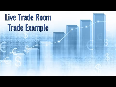 Live Trade Room Trade Example On The E-Mini DOW Futures For 11/7/17; www.SlingshotFutures.com
