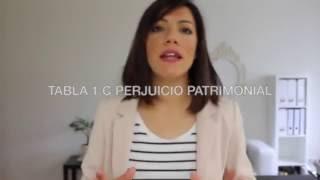 CÁLCULO DE INDEMNIZACIONES DE TRÁFICO CON EL NUEVO BAREMO L.35/2015. PARTE 1