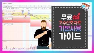 [고수탑] 고수신호차트 기본 사용 가이드 !!