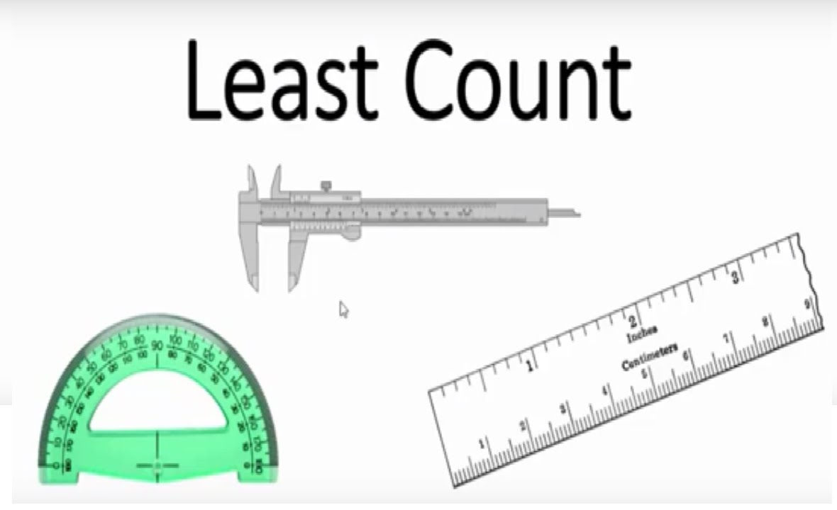 least count how to find least count of vernier calipers iit jee