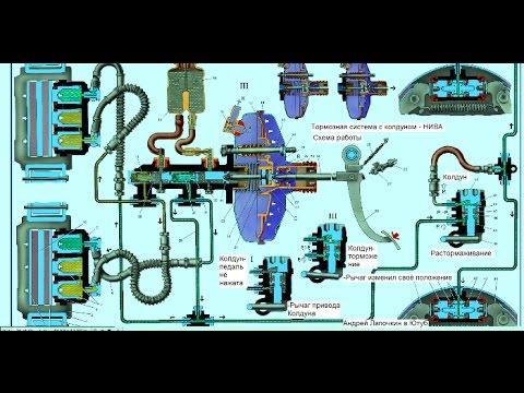 ABS или Колдун. Как работает Регулятор тормозных сил ВАЗ НИВА. Регулятор давления 3/30, 3/40 2ч