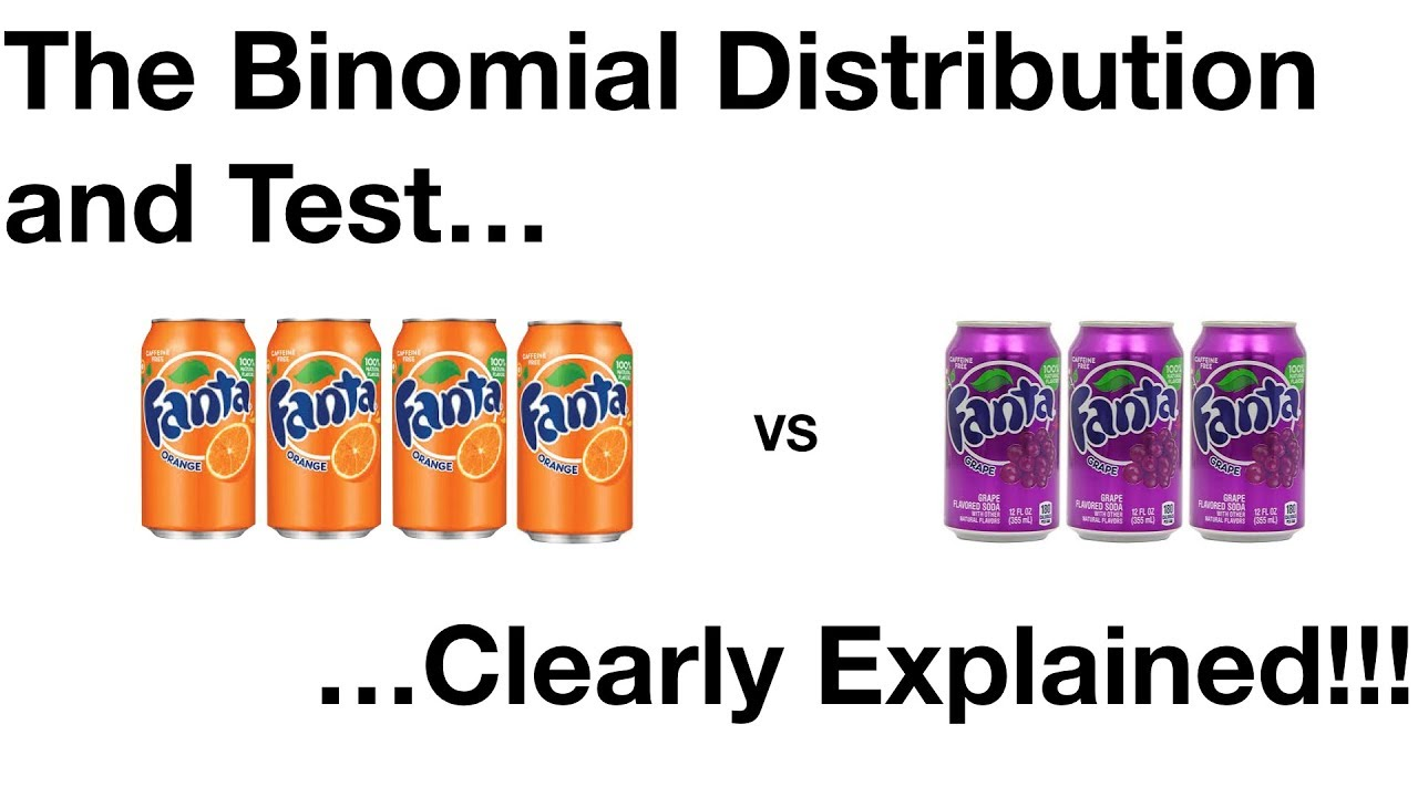 The Binomial Distribution and Test, Clearly Explained!!!