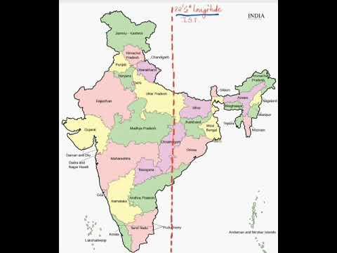Ist Of India