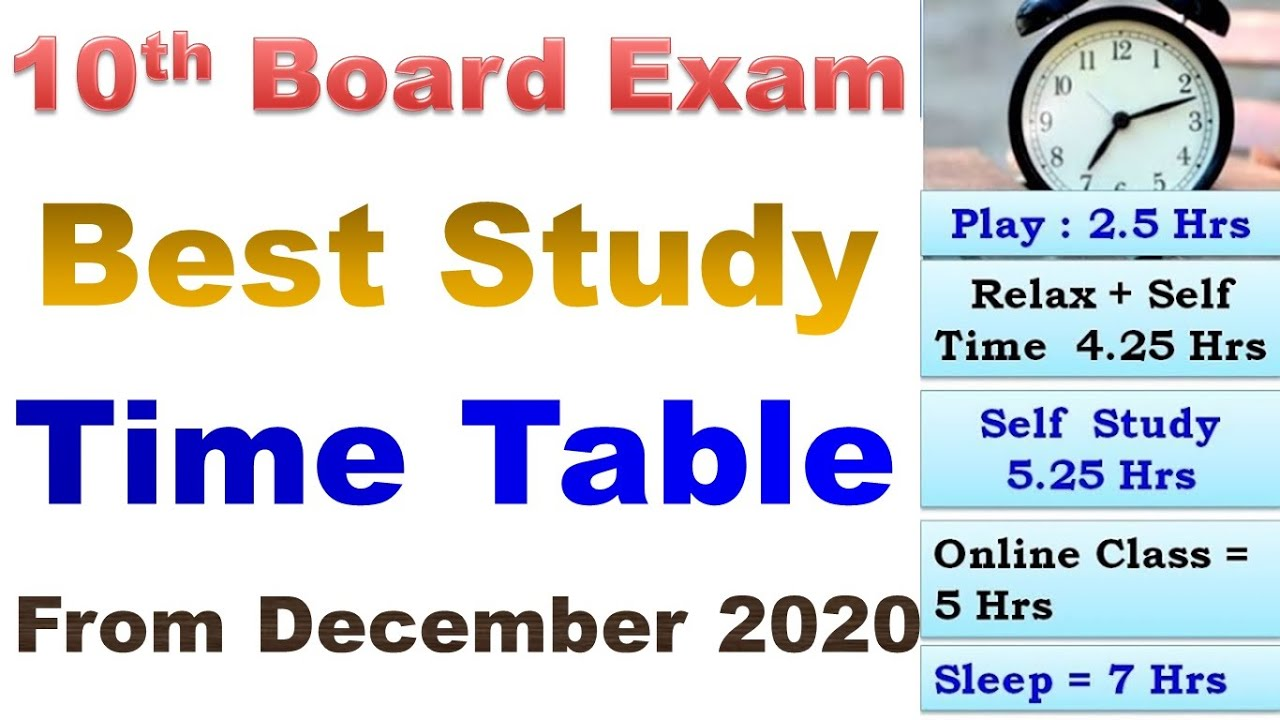 Timetable for Study in Lockdown, Topper Timetable for Class 8, 9, 10, How Toppers Make Time Table