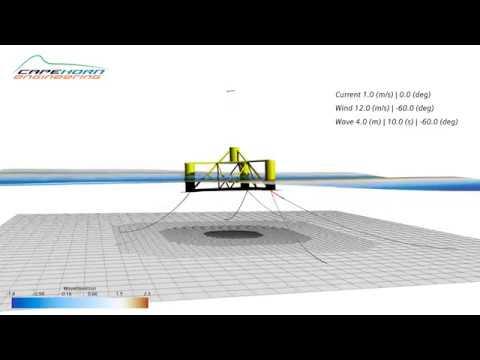 Offshore Wind Platform