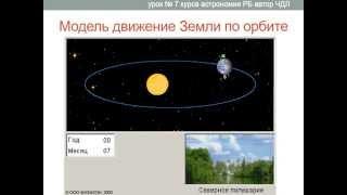 Астрономия. Урок №7. (Демо-обзор) Учитель Чигарёв Д.Л. Видимое движение солнца и луны