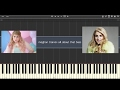 Meghan trainor   all about that bass   EASY PIANO TUTORIAL